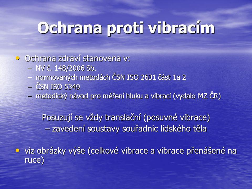 Ochrana proti vibracím