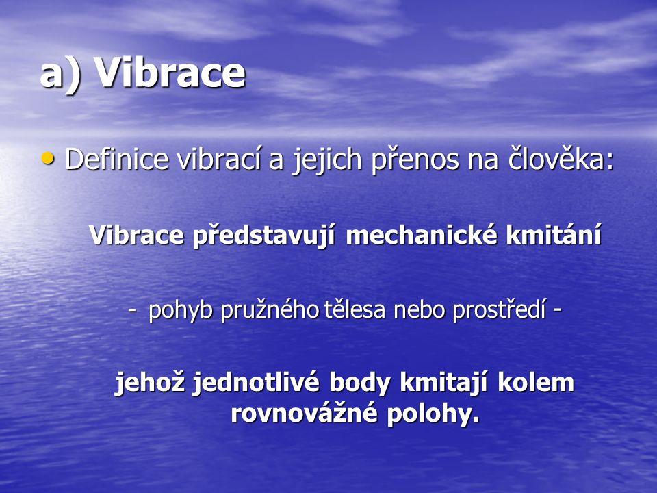 a) Vibrace Definice vibrací a jejich přenos na člověka: