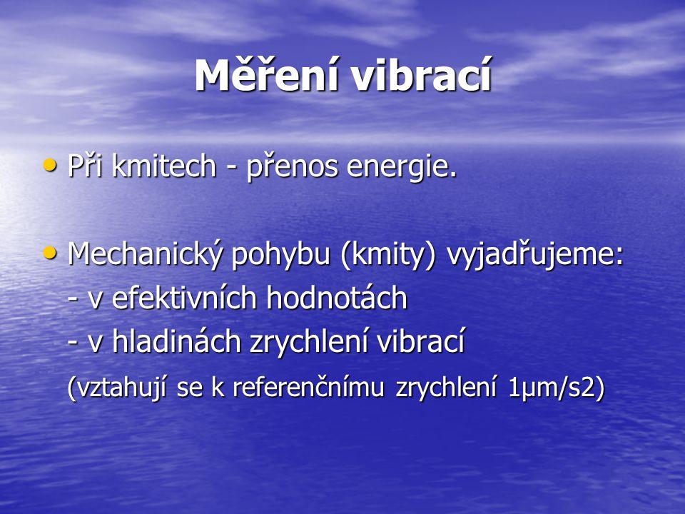 Měření vibrací Při kmitech - přenos energie.