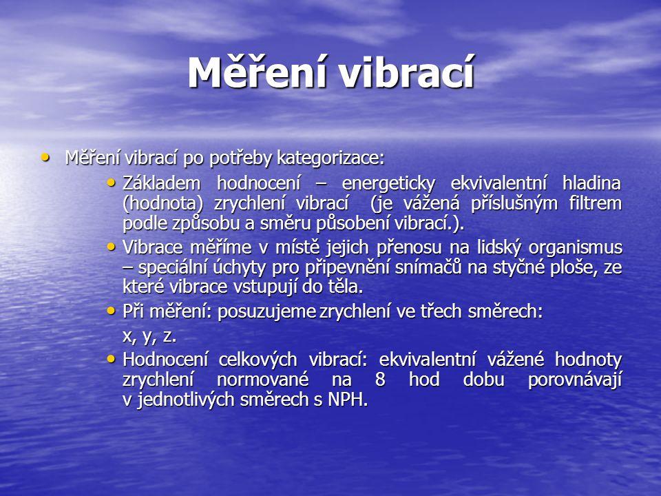 Měření vibrací Měření vibrací po potřeby kategorizace: