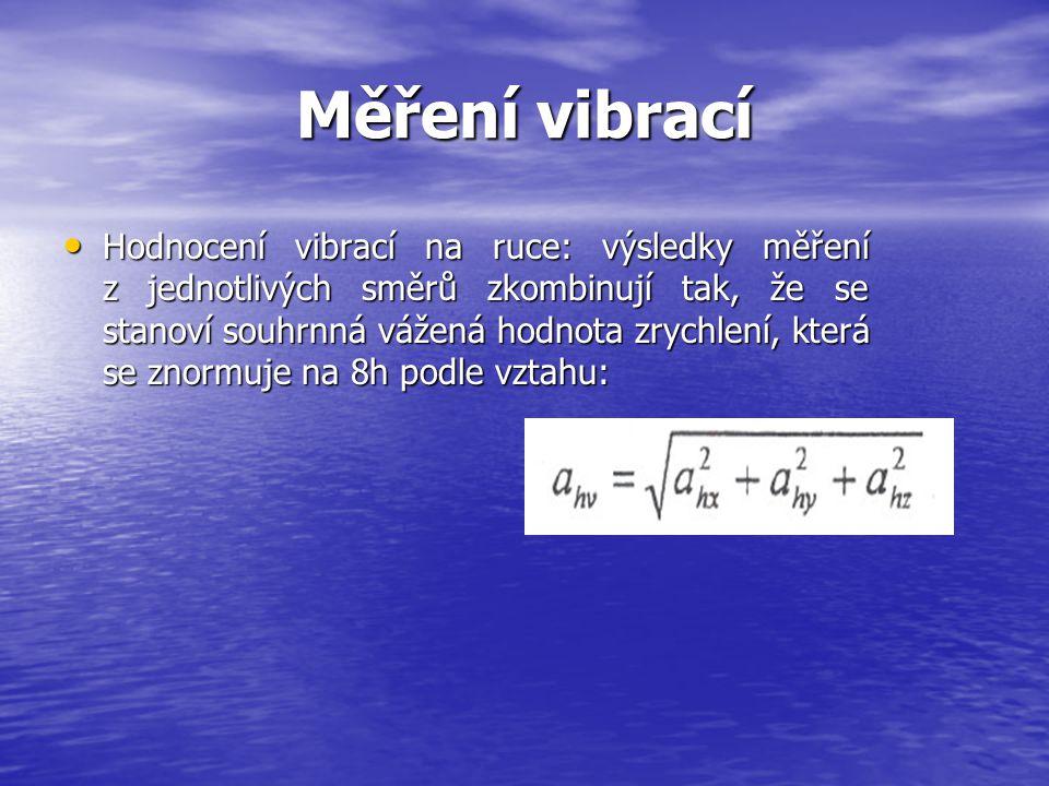 Měření vibrací