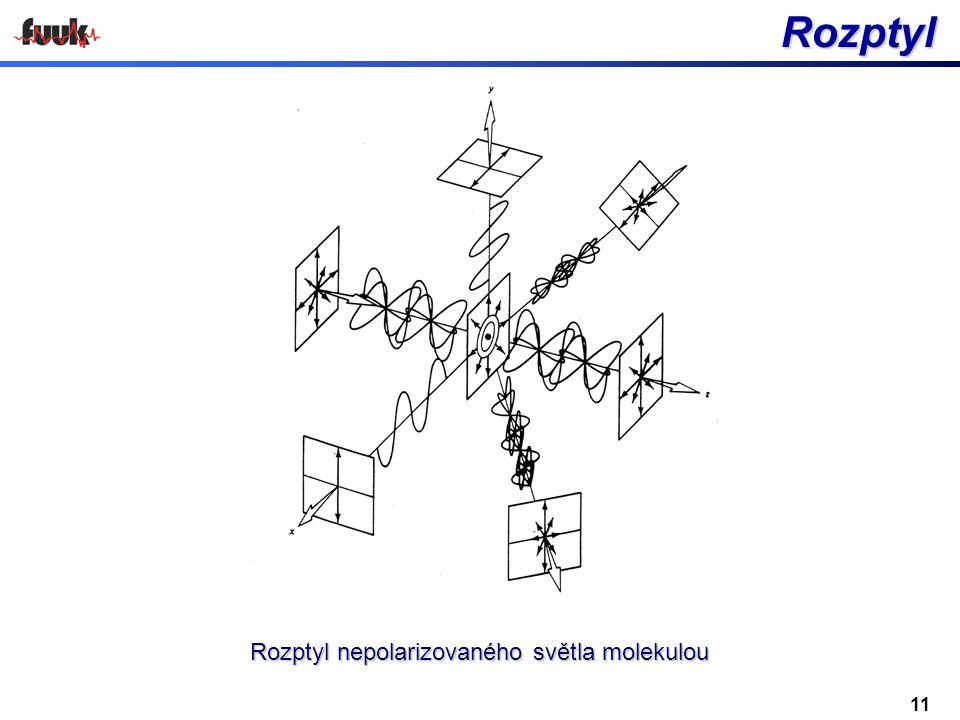 Rozptyl nepolarizovaného světla molekulou