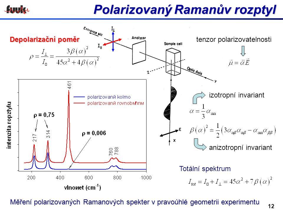 tenzor polarizovatelnosti