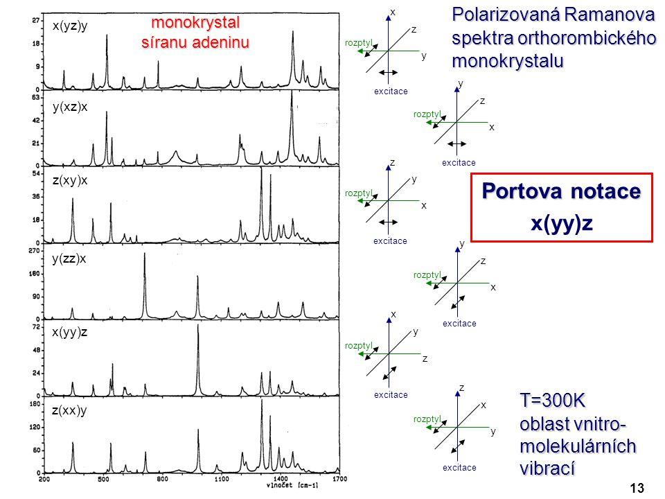 monokrystal síranu adeninu