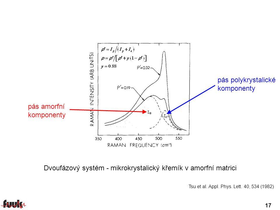 Dvoufázový systém - mikrokrystalický křemík v amorfní matrici