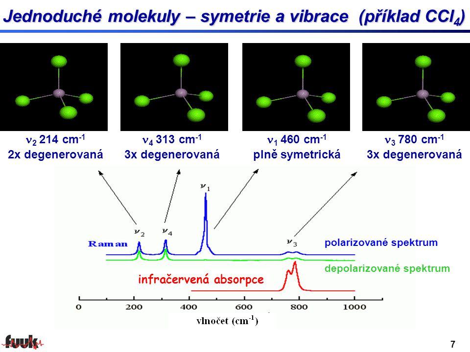 Jednoduché molekuly – symetrie a vibrace (příklad CCl4)