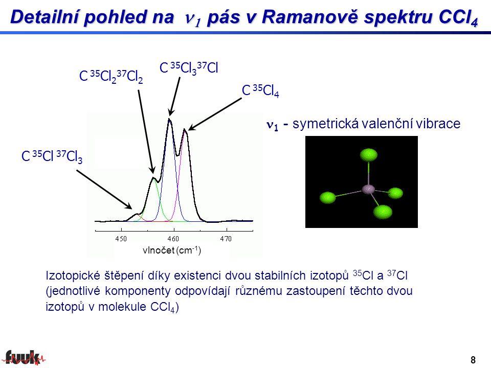 Detailní pohled na n1 pás v Ramanově spektru CCl4