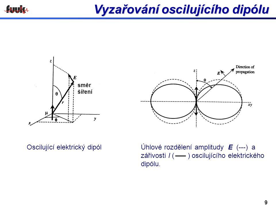 Oscilující elektrický dipól