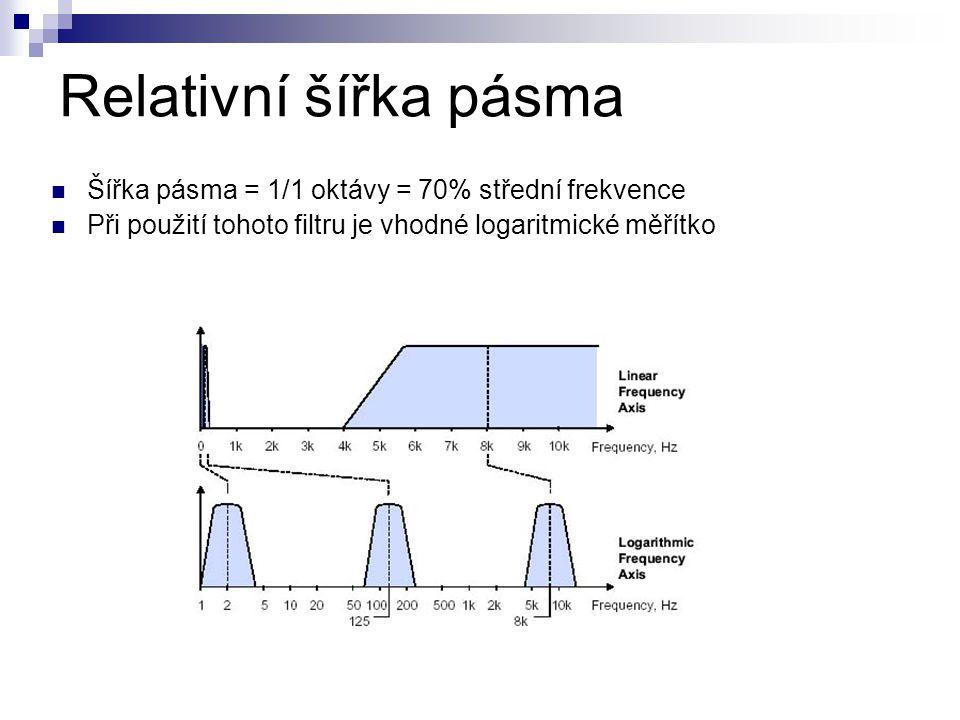 Relativní šířka pásma Šířka pásma = 1/1 oktávy = 70% střední frekvence