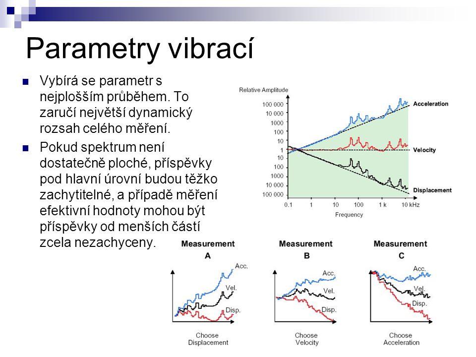 Parametry vibrací Vybírá se parametr s nejplošším průběhem. To zaručí největší dynamický rozsah celého měření.