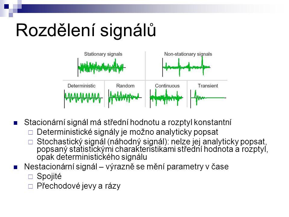 Rozdělení signálů Stacionární signál má střední hodnotu a rozptyl konstantní. Deterministické signály je možno analyticky popsat.