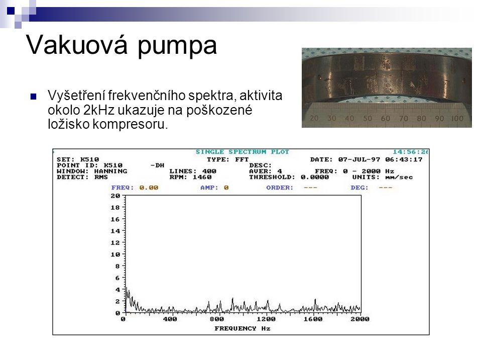 Vakuová pumpa Vyšetření frekvenčního spektra, aktivita okolo 2kHz ukazuje na poškozené ložisko kompresoru.