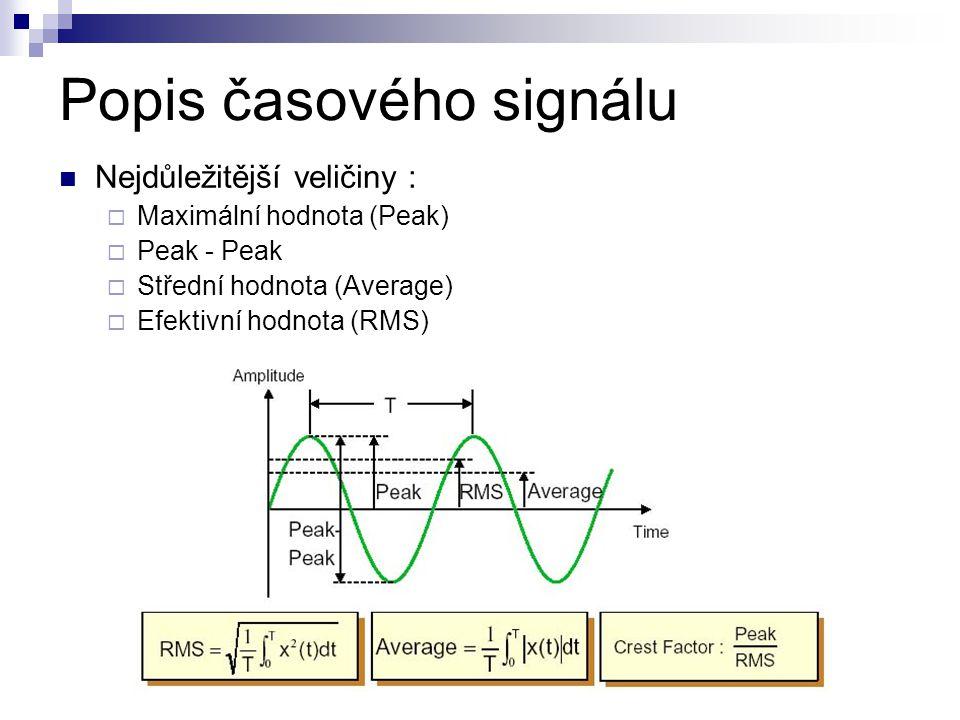 Popis časového signálu