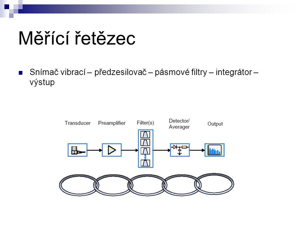 Měřící řetězec Snímač vibrací – předzesilovač – pásmové filtry – integrátor – výstup