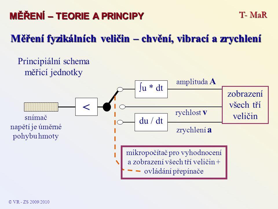 < Měření fyzikálních veličin – chvění, vibrací a zrychlení T- MaR