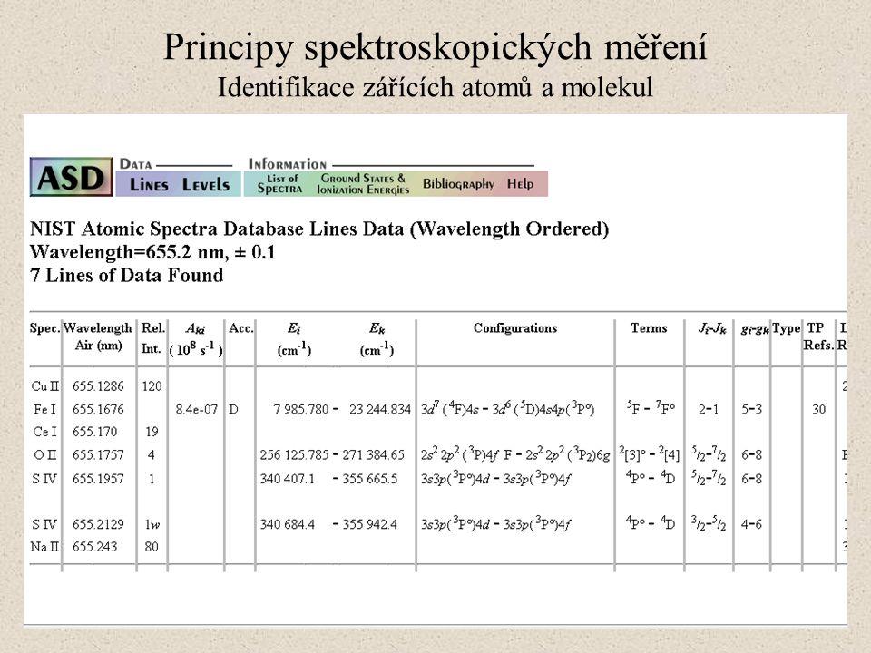 Principy spektroskopických měření Identifikace zářících atomů a molekul