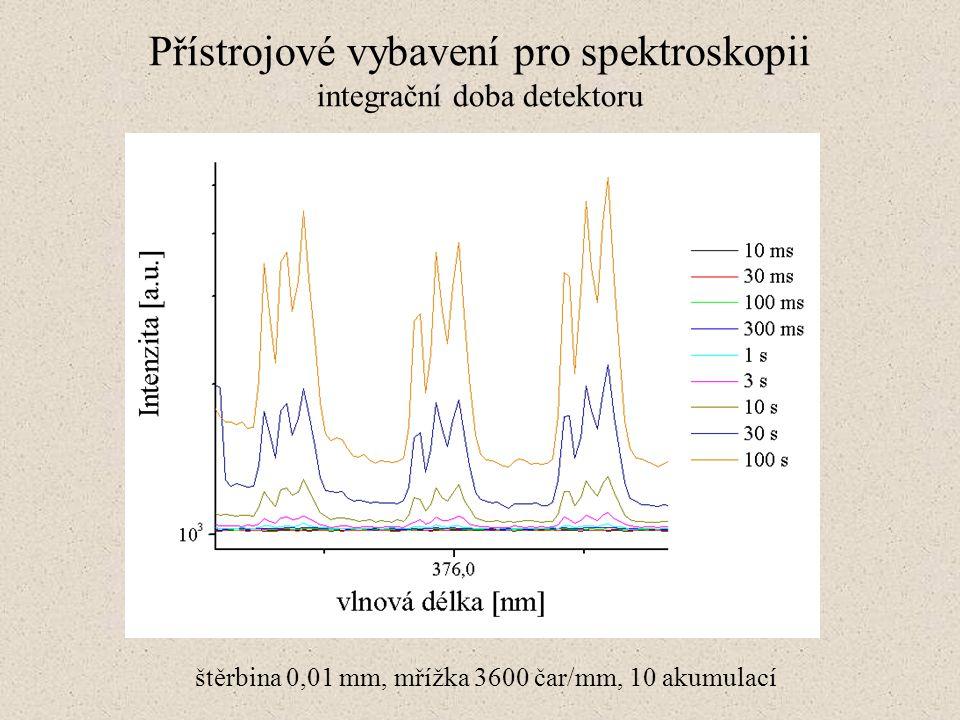 Přístrojové vybavení pro spektroskopii integrační doba detektoru