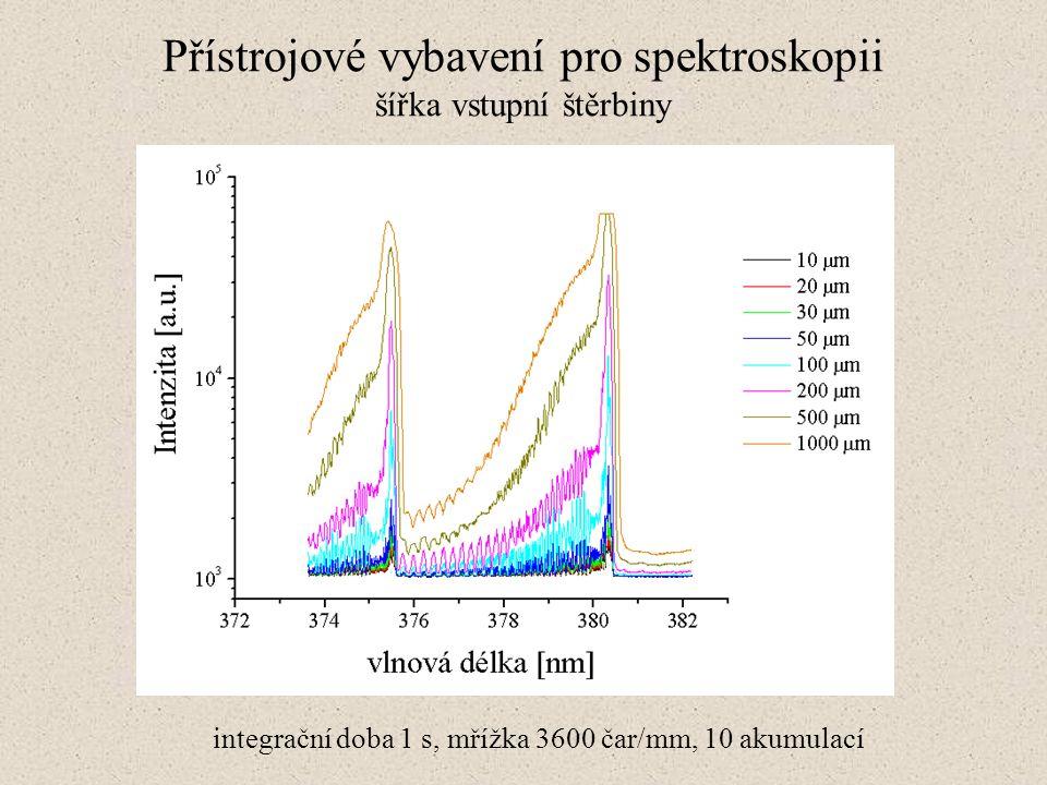 Přístrojové vybavení pro spektroskopii šířka vstupní štěrbiny