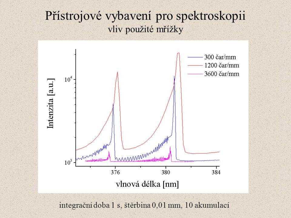 Přístrojové vybavení pro spektroskopii vliv použité mřížky