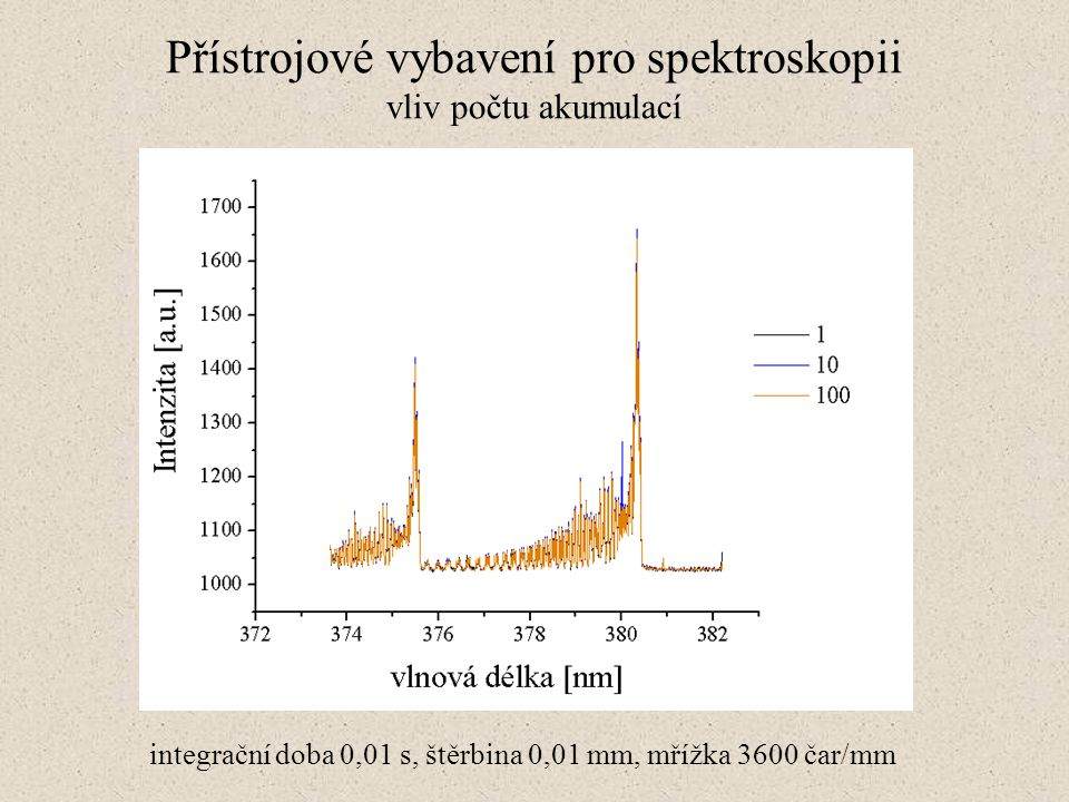 Přístrojové vybavení pro spektroskopii vliv počtu akumulací