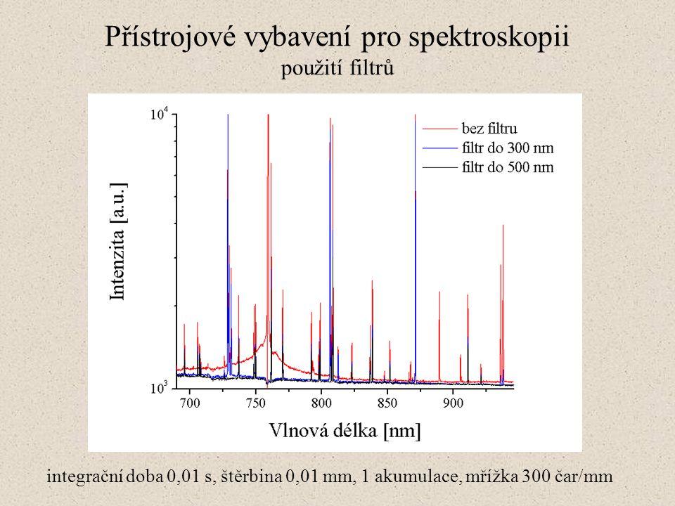 Přístrojové vybavení pro spektroskopii použití filtrů