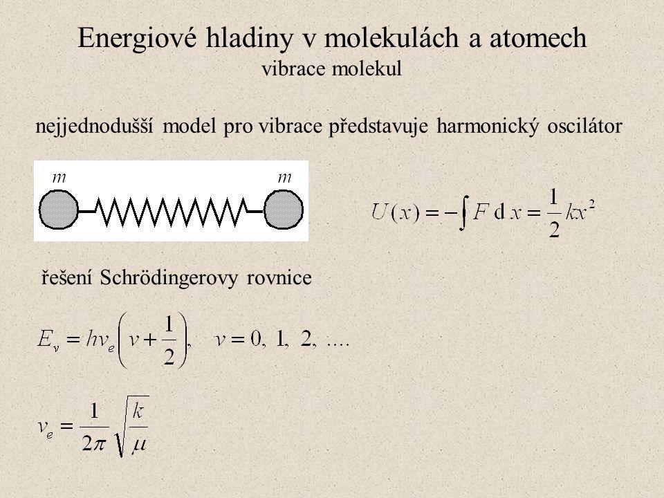 Energiové hladiny v molekulách a atomech vibrace molekul
