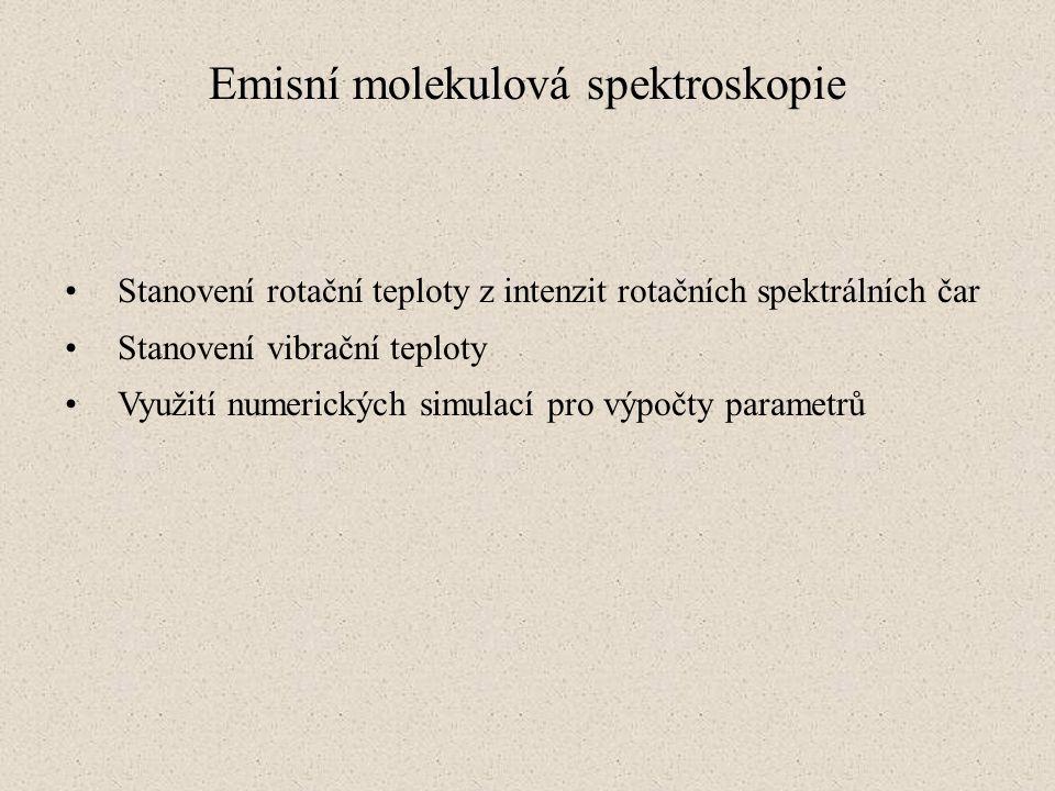 Emisní molekulová spektroskopie