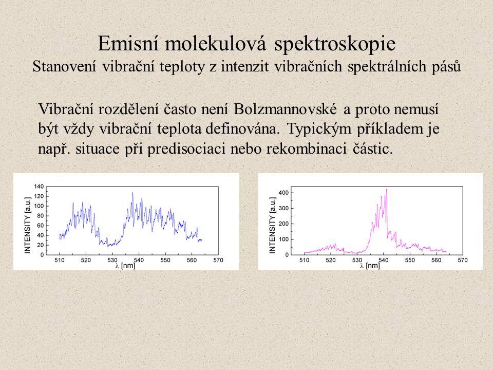 Emisní molekulová spektroskopie Stanovení vibrační teploty z intenzit vibračních spektrálních pásů