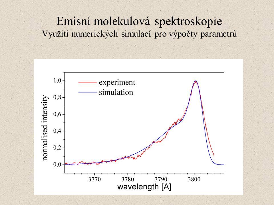 Emisní molekulová spektroskopie Využití numerických simulací pro výpočty parametrů