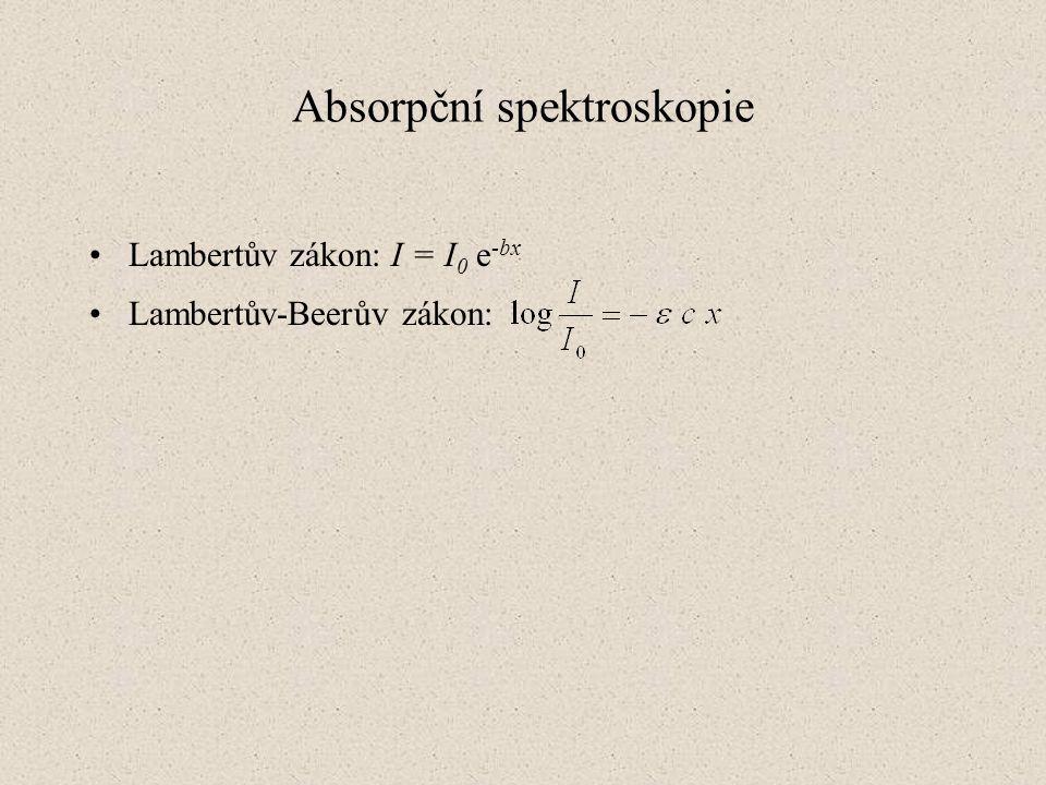 Absorpční spektroskopie