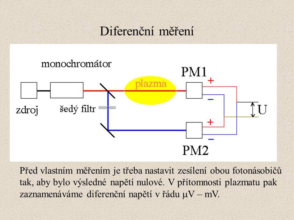 Diferenční měření Před vlastním měřením je třeba nastavit zesílení obou fotonásobičů.