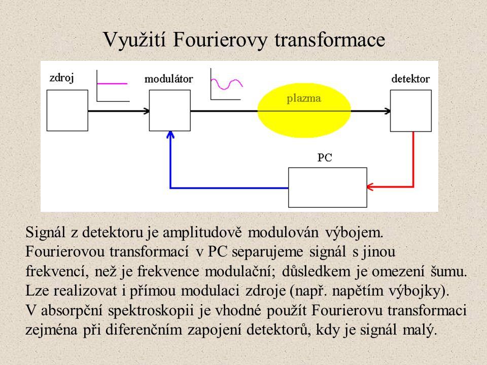 Využití Fourierovy transformace