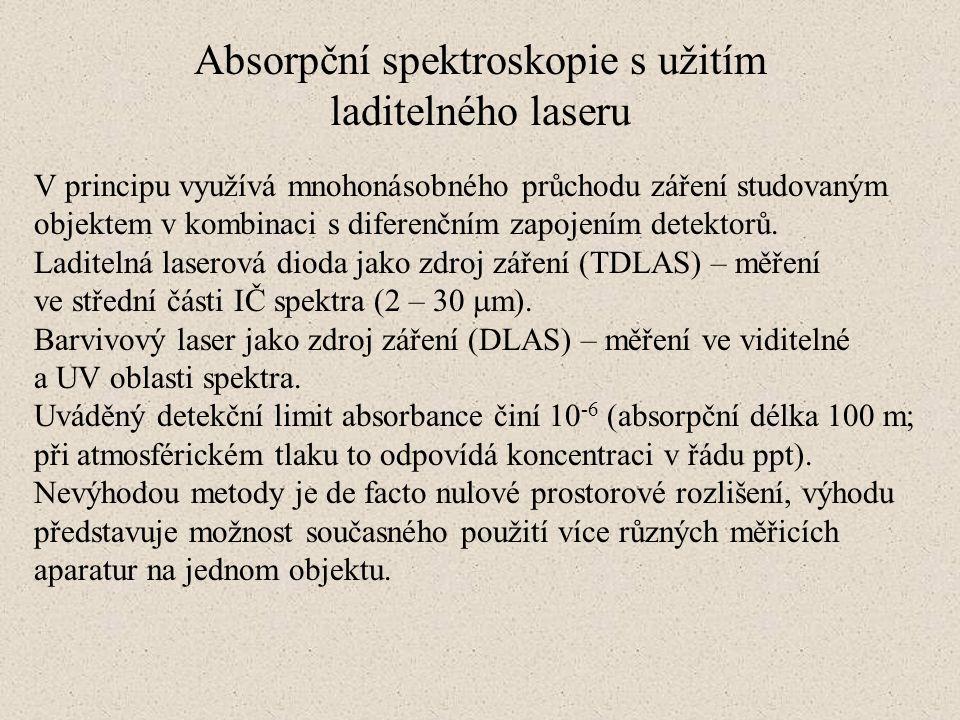 Absorpční spektroskopie s užitím laditelného laseru