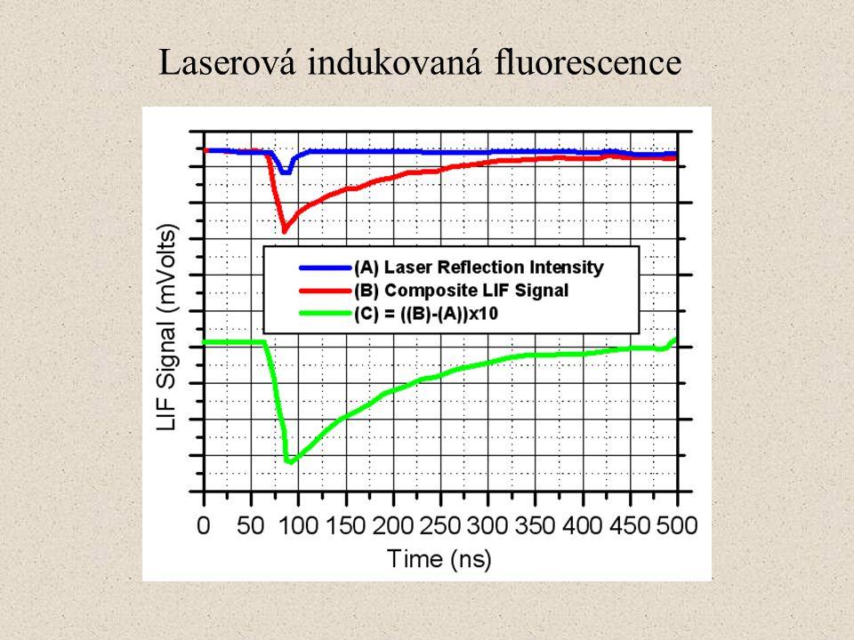 Laserová indukovaná fluorescence