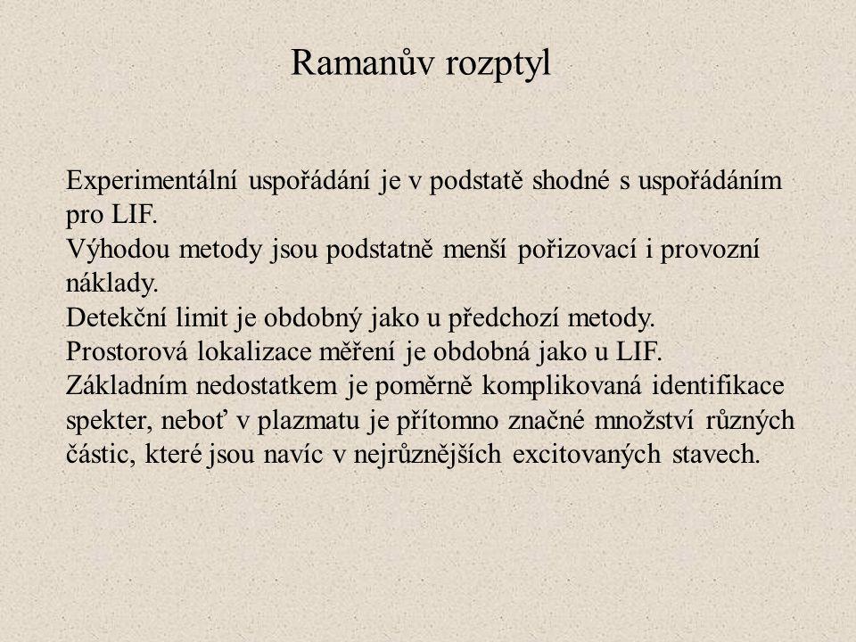 Ramanův rozptyl Experimentální uspořádání je v podstatě shodné s uspořádáním pro LIF.