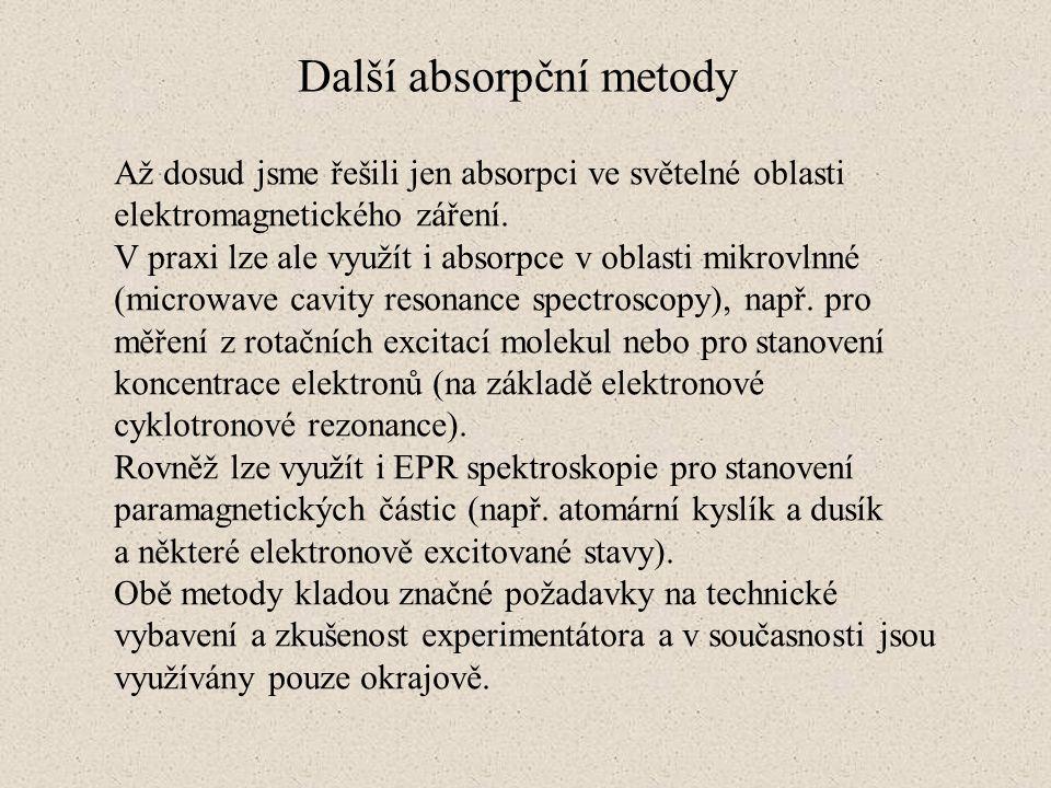 Další absorpční metody