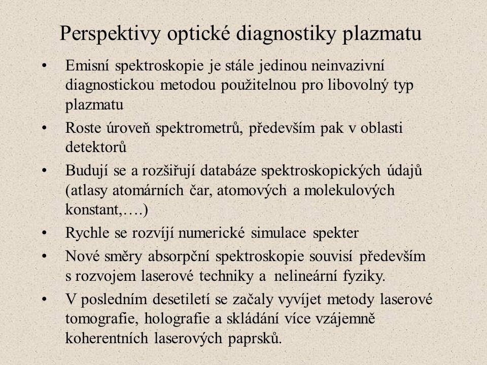 Perspektivy optické diagnostiky plazmatu