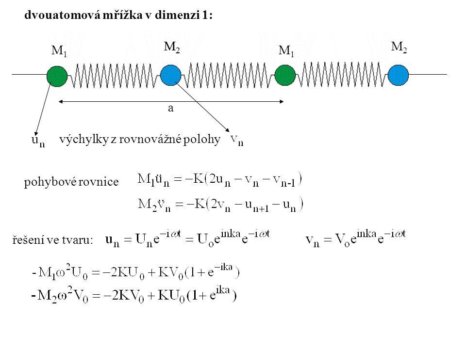 dvouatomová mřížka v dimenzi 1: