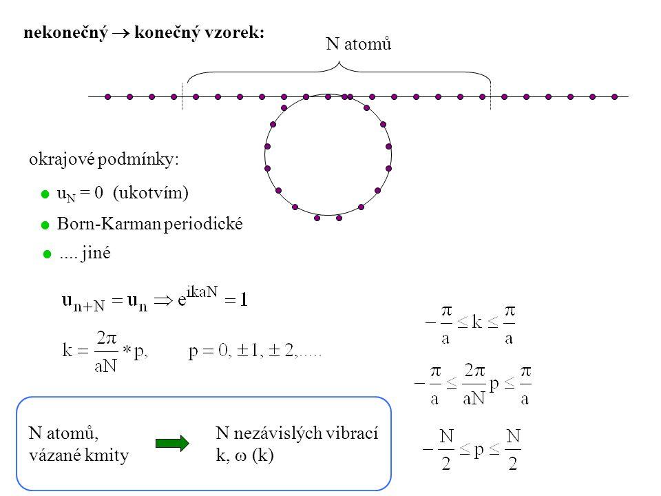 nekonečný  konečný vzorek: N atomů