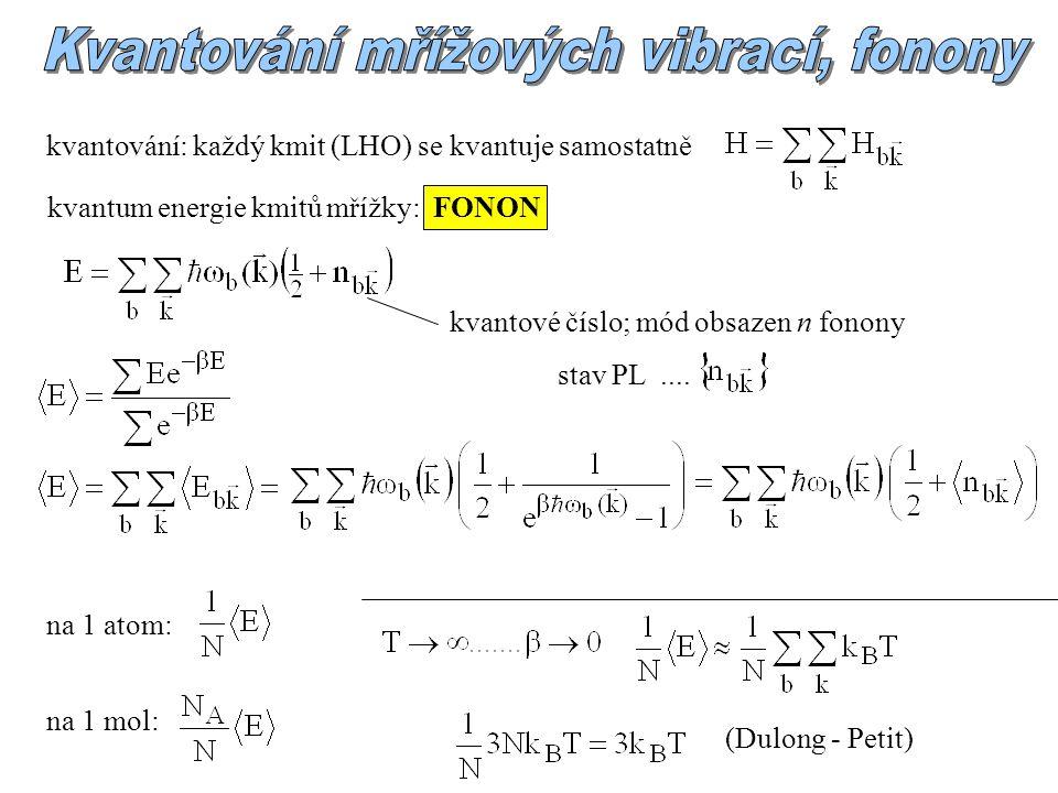Kvantování mřížových vibrací, fonony