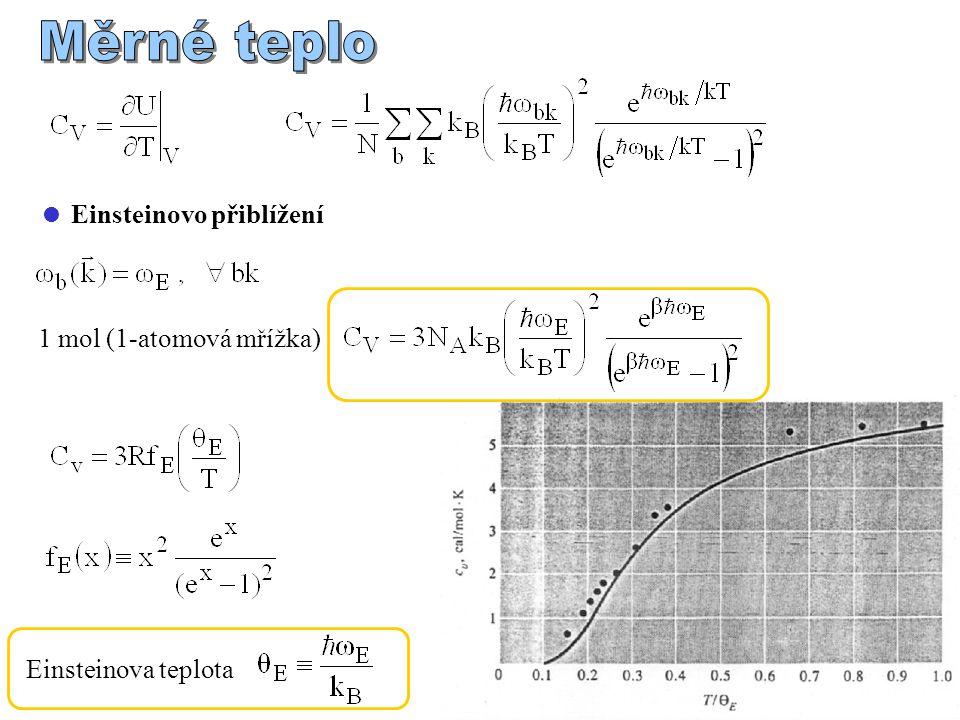 Měrné teplo  Einsteinovo přiblížení 1 mol (1-atomová mřížka)