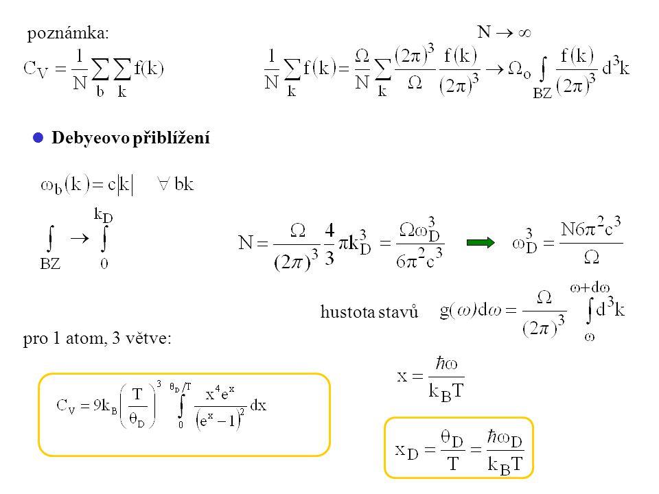 poznámka: N    Debyeovo přiblížení hustota stavů pro 1 atom, 3 větve:
