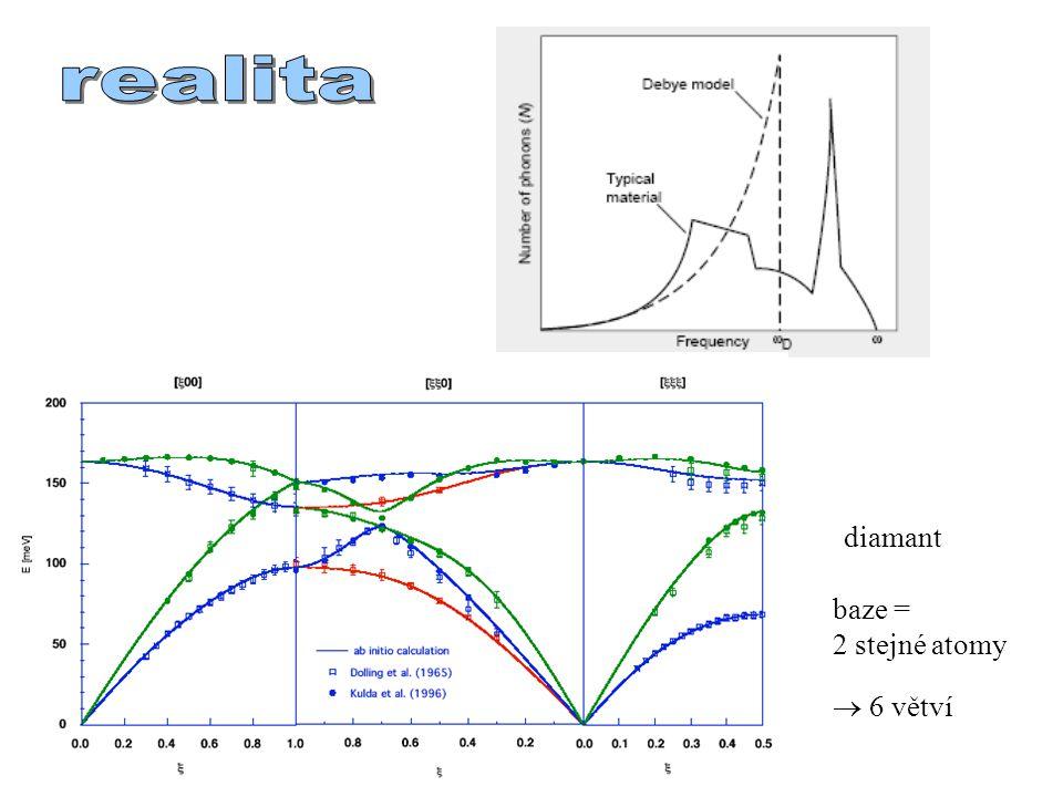 realita diamant baze = 2 stejné atomy  6 větví