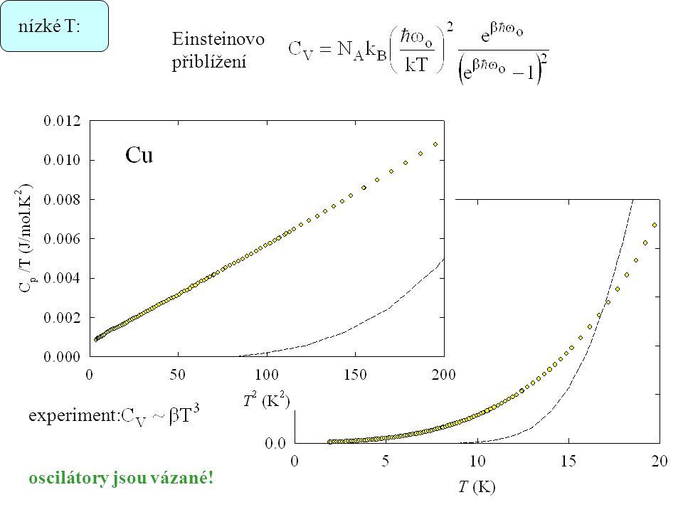 nízké T: Einsteinovo přiblížení experiment: oscilátory jsou vázané!