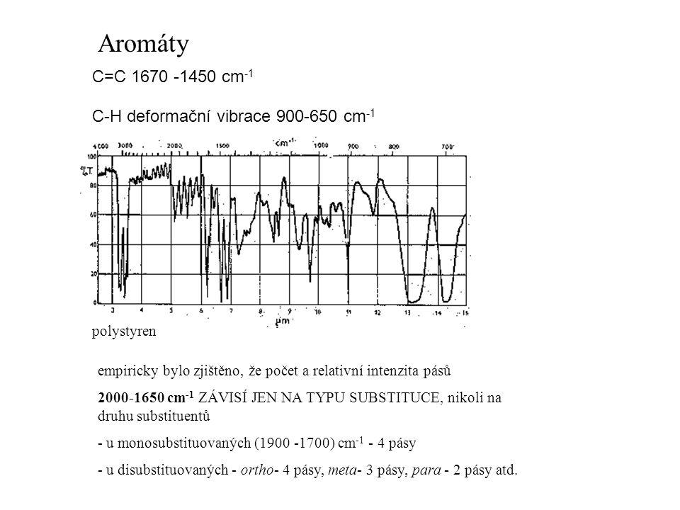 Aromáty C=C 1670 -1450 cm-1 C-H deformační vibrace 900-650 cm-1