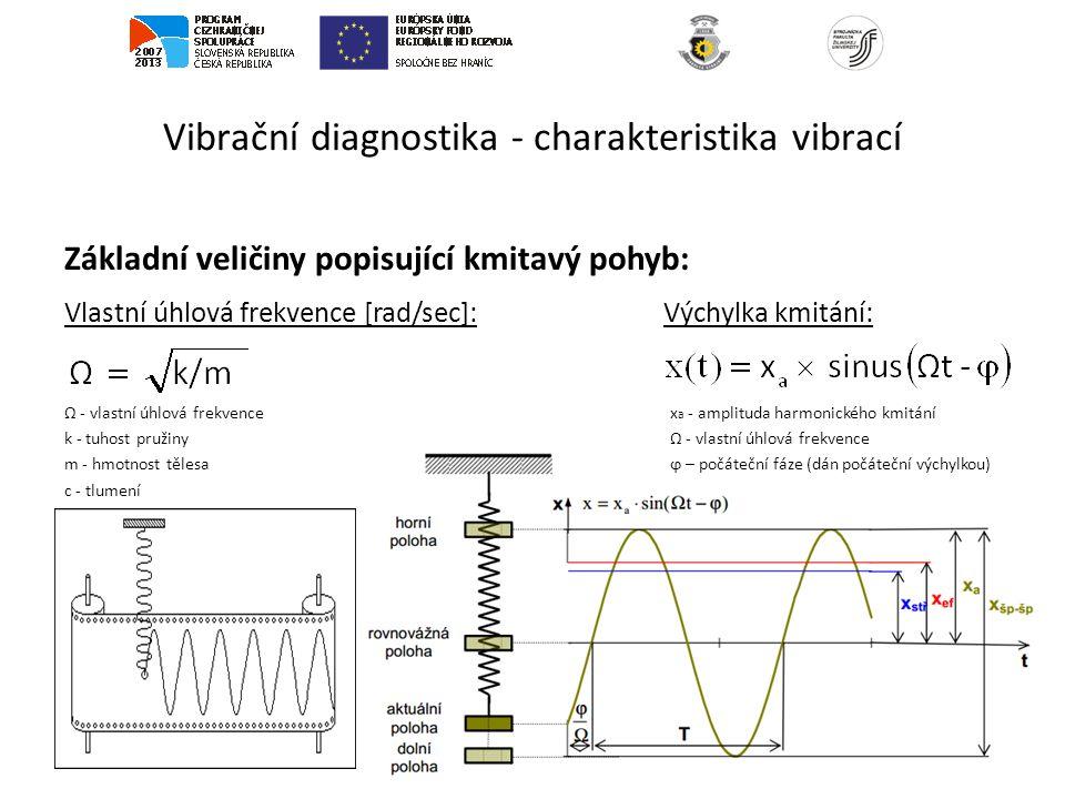 Vibrační diagnostika - charakteristika vibrací