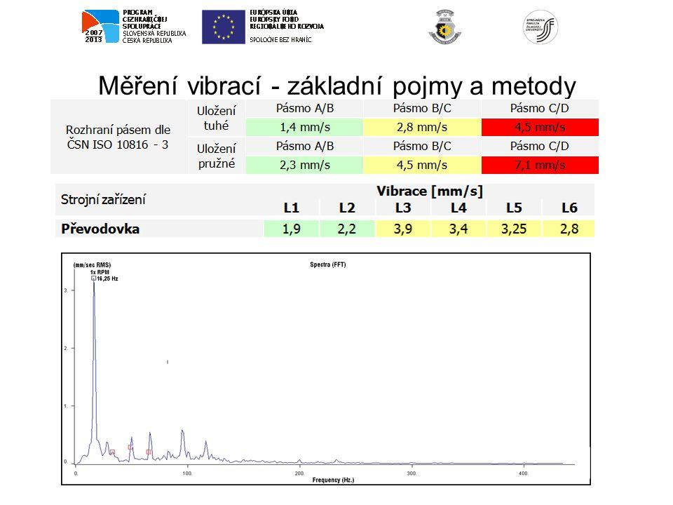 Měření vibrací - základní pojmy a metody