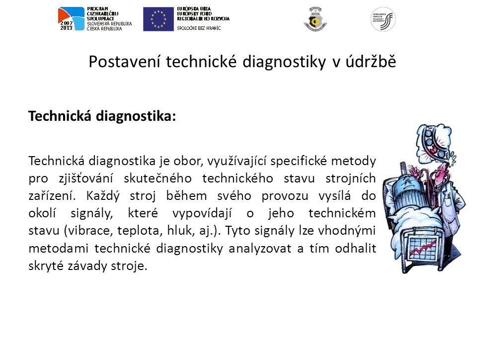 Postavení technické diagnostiky v údržbě