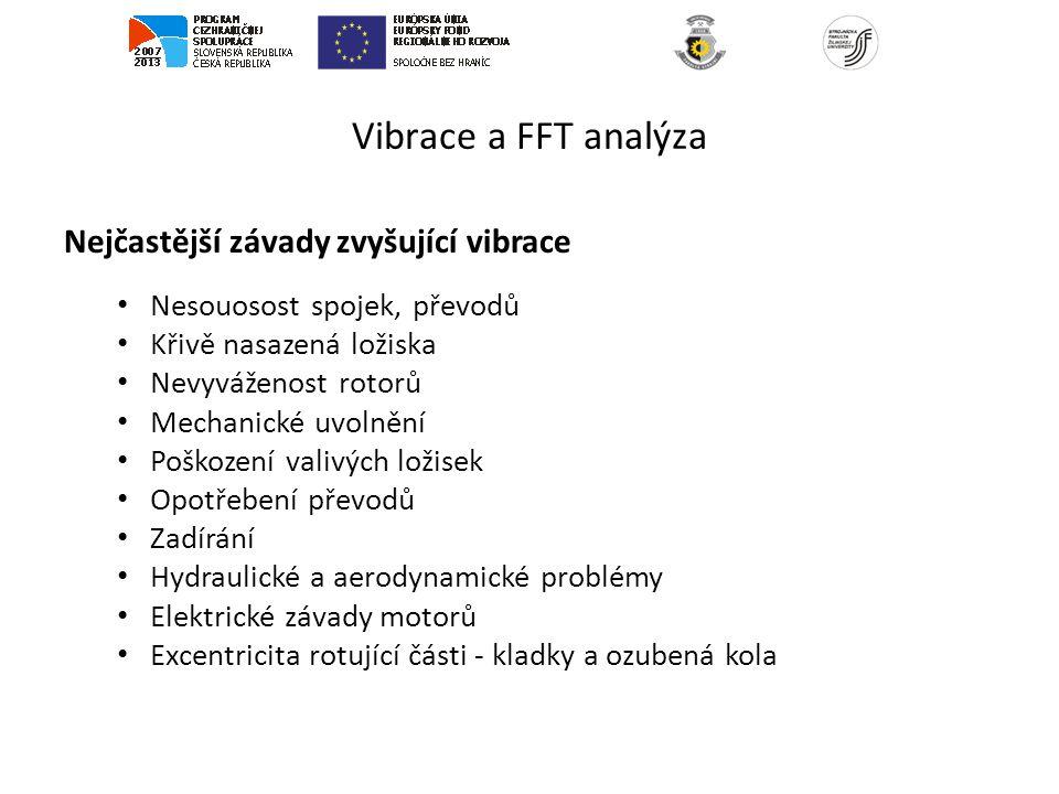 Vibrace a FFT analýza Nejčastější závady zvyšující vibrace