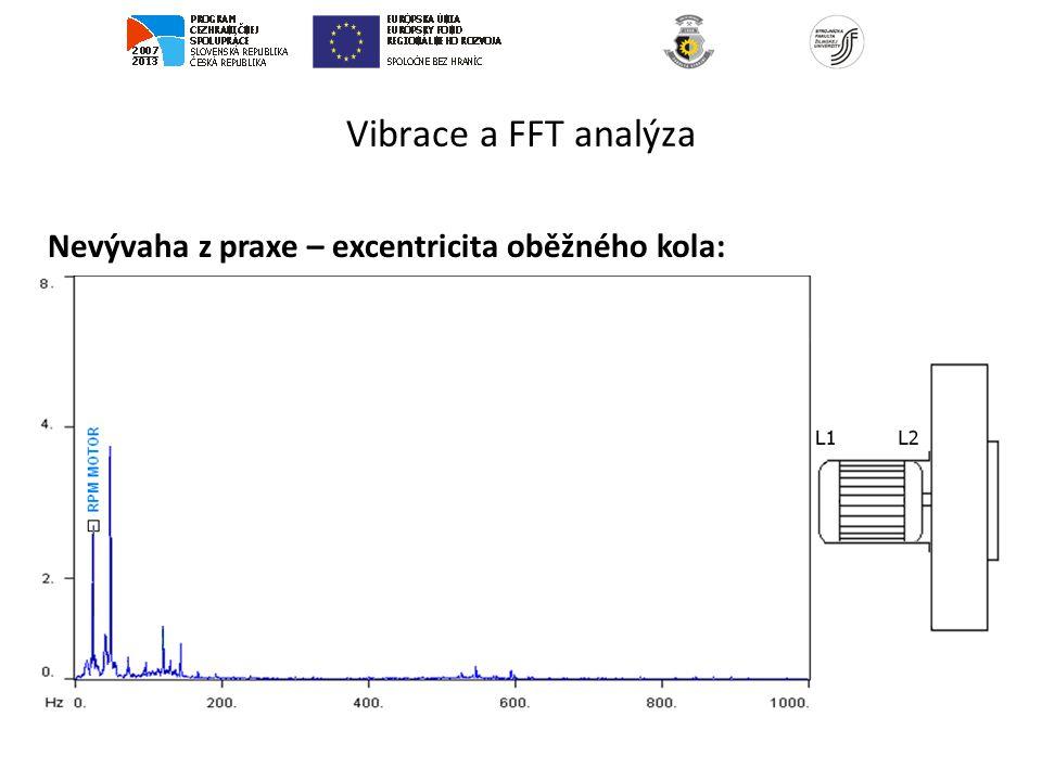 Vibrace a FFT analýza Nevývaha z praxe – excentricita oběžného kola: